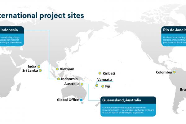WMP project site map